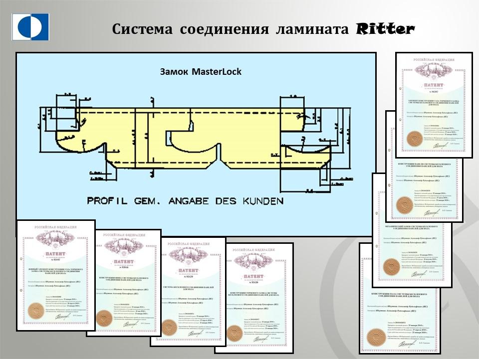 Система соединения ламината RITTER